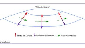 Correntes oceânicas de superfície (Parte III)