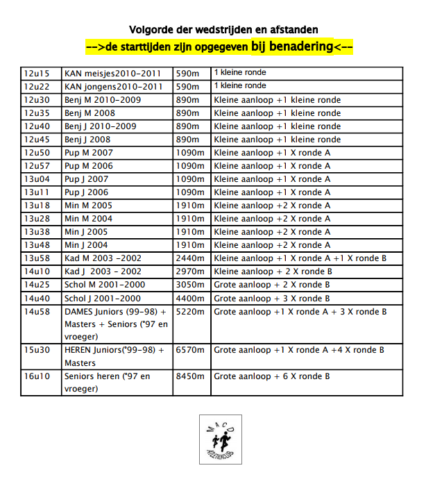 Uurschema LCC BREE AC   ADD Kortessem Atletiek