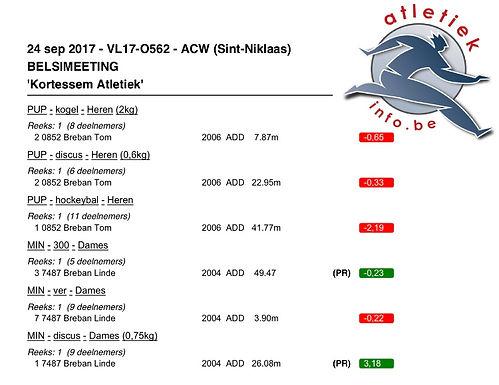Uitslag Belsimeeting Sint-Niklaas