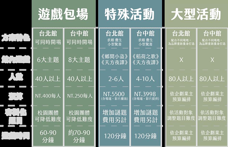 瑞星_台中_企業包場表格-01.png