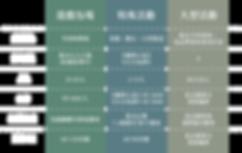 客製化網頁表格-01.png