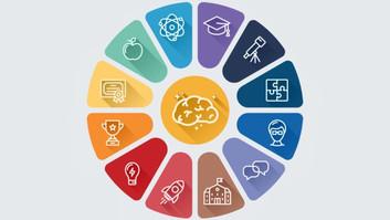 """""""O profissional do futuro é um resolvedor de problemas"""" – como desenvolver a habilidade de problem s"""