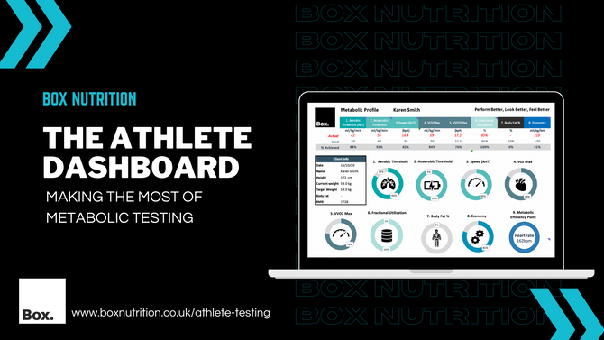 The Box Nutrition Athlete Dashboard