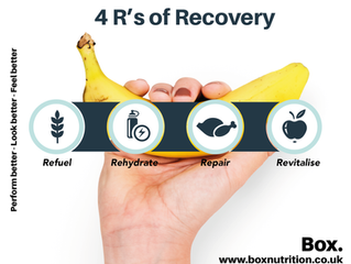 The 4 R's of Recovery