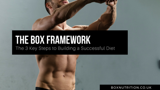 RXing your diet - The Box Framework