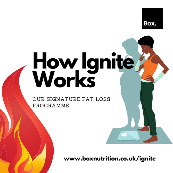 Ignite - Our Signature Weight Loss Programme