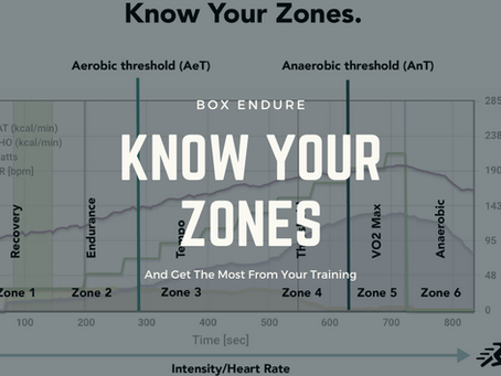 Know Your Zones - How To Get The Most From Your Endurance Training