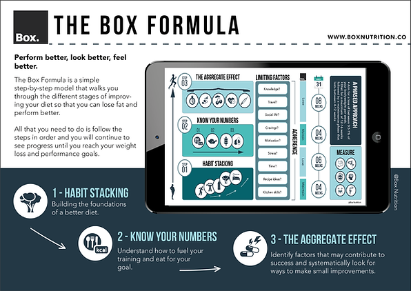 The Box Formula explainer.png