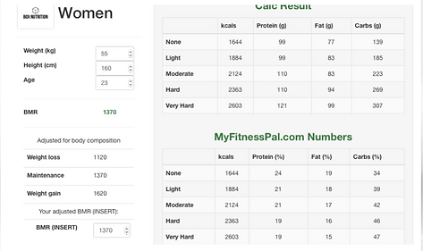 Einstein hospital weight loss program