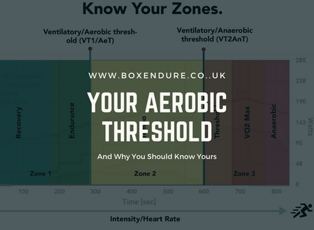 Why you need to know your aerobic threshold