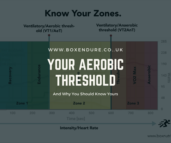 Your Aerobic Threshold - And Why You Should Know It