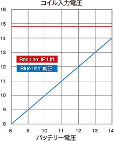 lift図.png