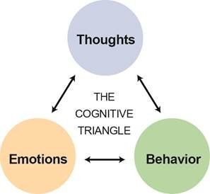 Quick Tip: Using Behavior & Emotions to Boost Mood