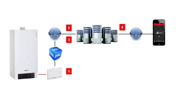 IP-Kommunikation.jpg