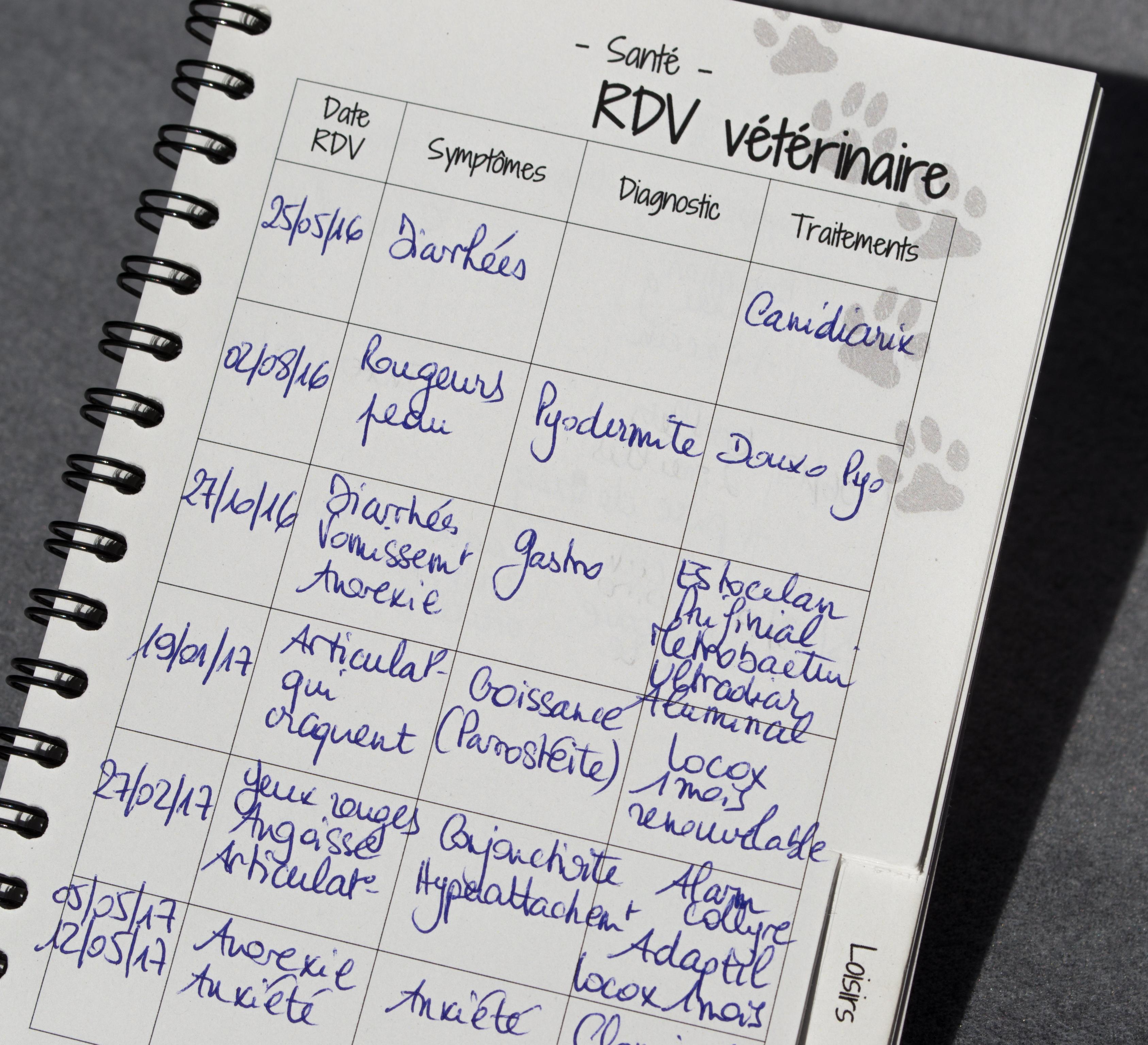 Carnet - Suivi RDV