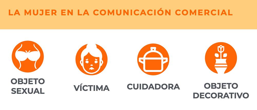 Estereotipos de la mujer en la comunicación comercial. Objetivización, victima, cuidadora.