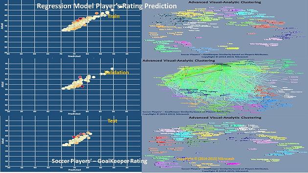 MoneyBall- Sport Analytics - Soccer | BIG Data Analytics