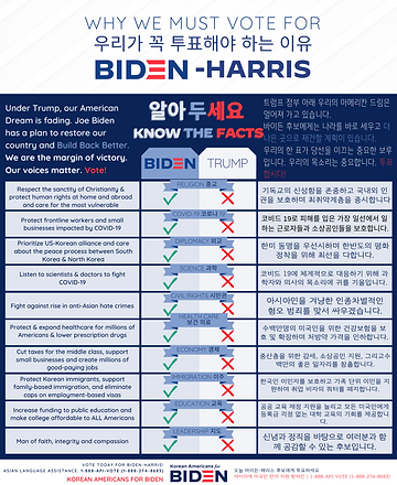 Why We Must Vote for Biden - Korean Language