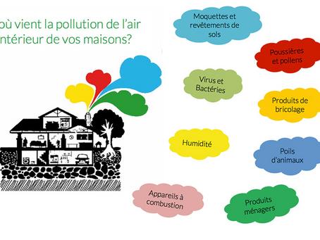 L'air Intérieur est 5 à 10 fois plus pollué que l'Air Extérieur ! Réagissons !
