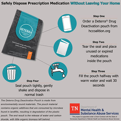 Safely Dispose of Prescription Meds with A Deterra Pouch