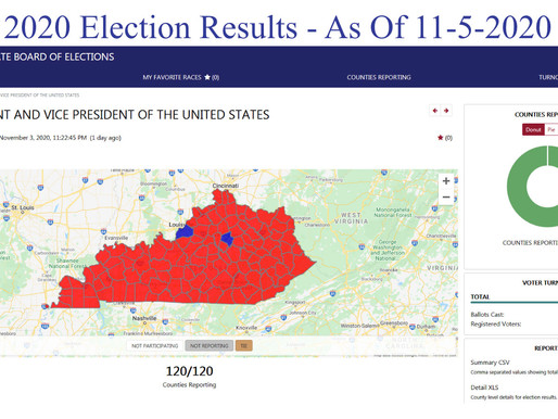 Kentucky Election Results 2020