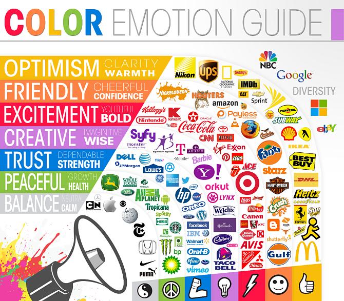 color-psychology-logo-marketing.png