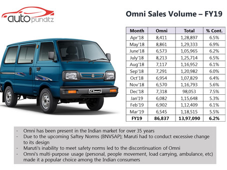 India's 'Omni'present Van makes the exit