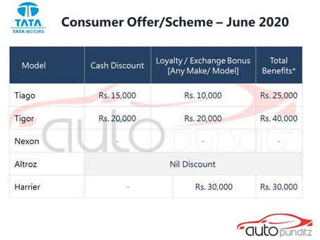 Discounts on Tata Motors Models for June 2020