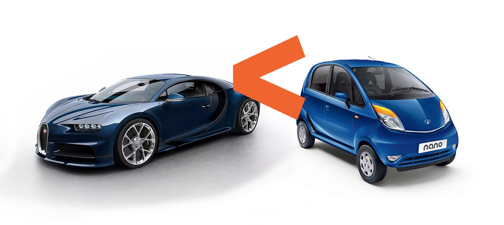 Tata Nano is Better Than Bugatti Chiron