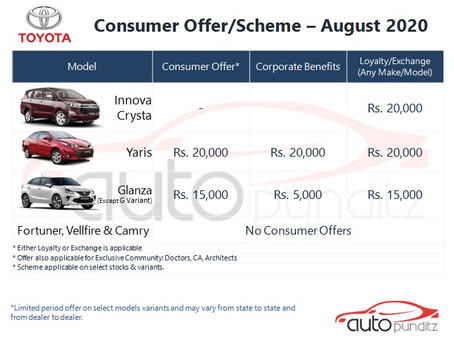 Offers on Toyota models for August 2020
