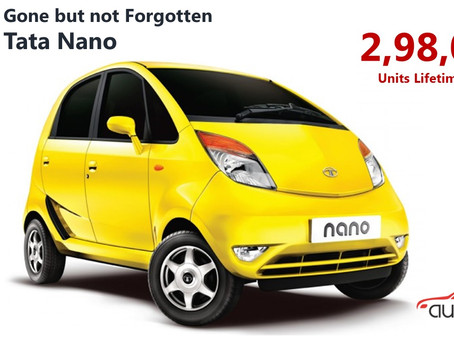 Gone but not Forgotten Series – Tata Nano