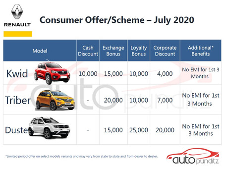Offers on Renault Models for July 2020