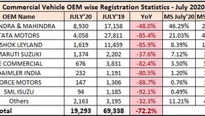 Commercial Vehicle Retail Sales Statistics – July 2020