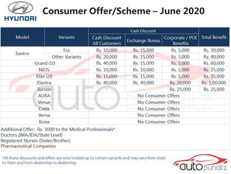 Discounts on Hyundai India Models for June 2020
