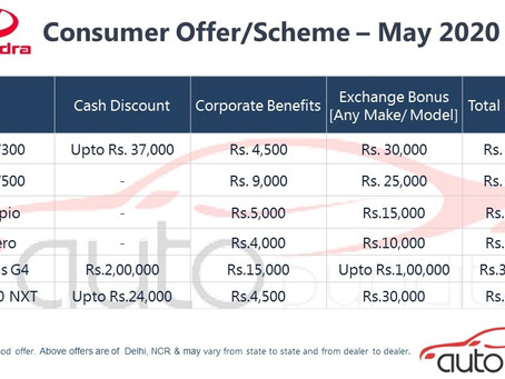 Offers on Mahindra Models for May 2020