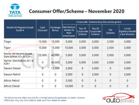 Offers on Tata Motors Models for November 2020