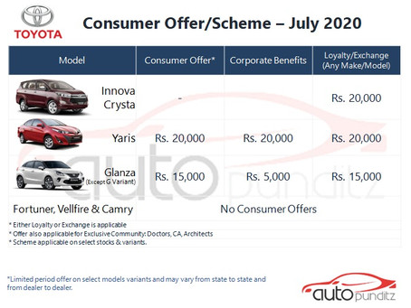 Offers on Toyota models for July 2020