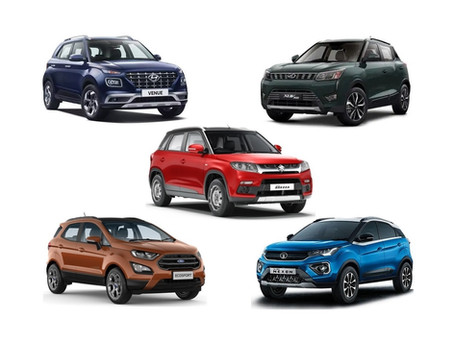 Statewise & Citywise Compact SUV Sales in India – FY2020 (Part 3)