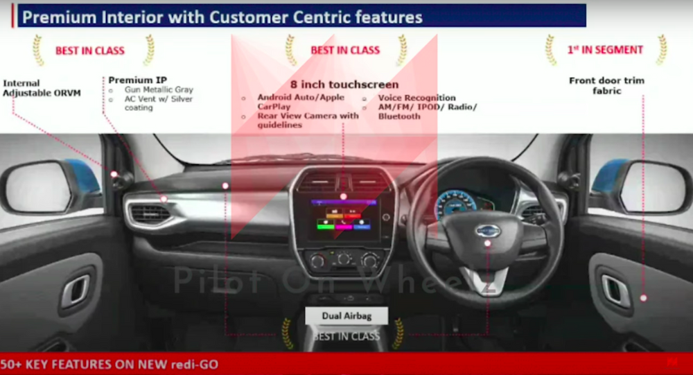 2020 Datsun Redi-Go Facelift Dashboard