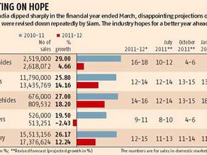 Indian Automobile Statistics – FY 2012