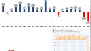 Indian Passenger Car Market Analysis – 2020 (January – September)