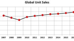 Global Commercial Vehicle Market (2007-2017)