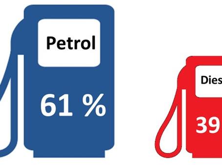 Petrol v/s Diesel Car Sales Data – H1 2018
