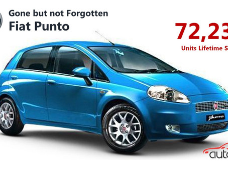 Gone but not Forgotten Series – Fiat Punto