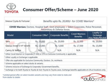 Offers on Toyota models for June 2020