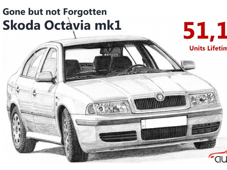 Gone but not Forgotten Series – Škoda Octavia Mk1