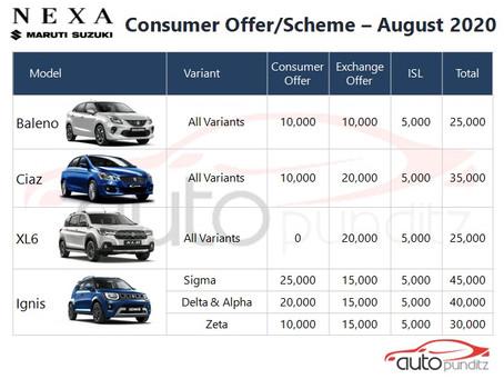 Offers on Nexa Models for August 2020