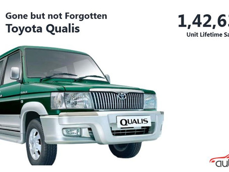 Gone but not Forgotten Series – Toyota Qualis