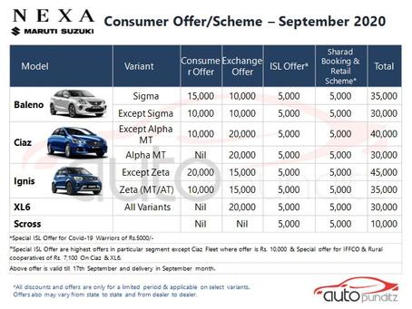 Offers on Nexa Models for September 2020
