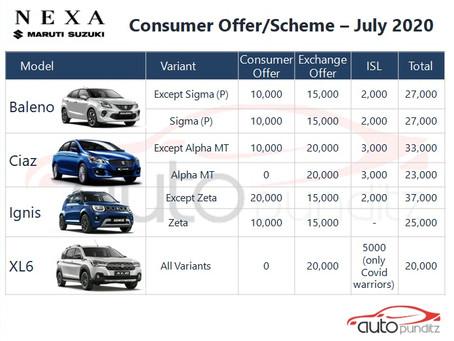 Offers on Nexa Models for July 2020